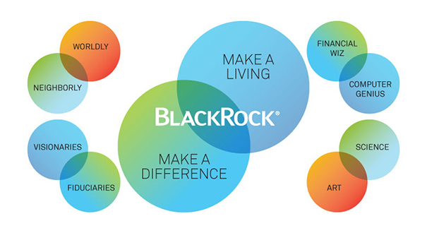 Working at BlackRock
