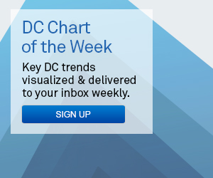 DC Chart of the Week Subscription