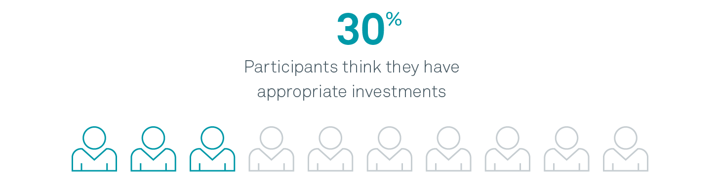 DO EMPLOYEES REALLY KNOW HOW TO INVEST