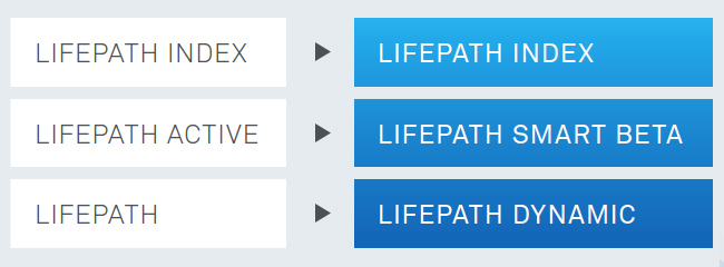 LifePath name change