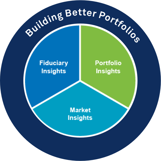 DoL fiduciary triangle insights